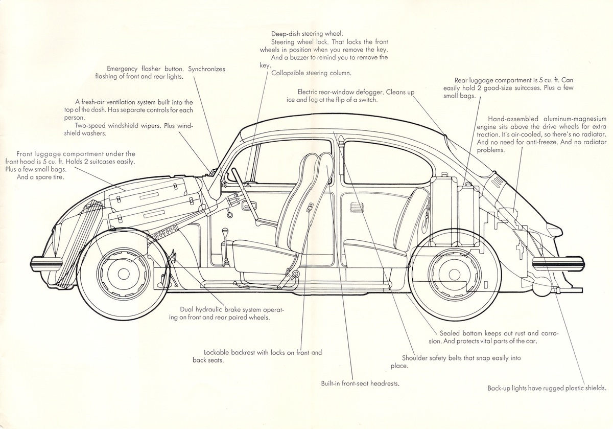 1967 Vw Engine Diagram Manual Guide Wiring New Beetle Bug Compartment Free Image For User Download