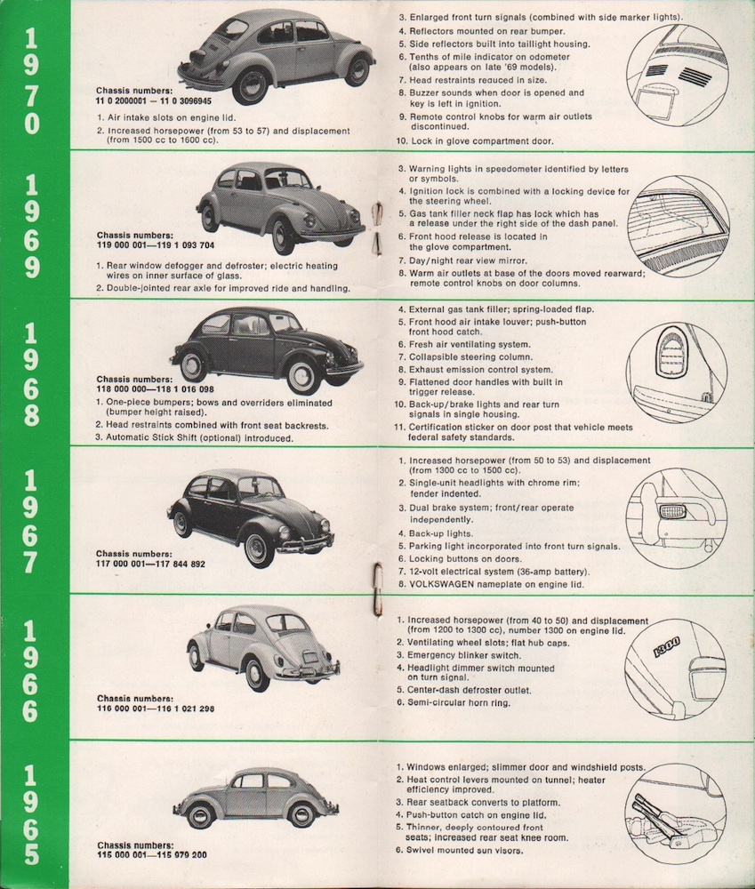 Volkswagen 1949 beetle sales brochure company marks emblems and designs are trademarks andor service marks of volkswagen please respect the time and it took to acquire these brochures buycottarizona Gallery