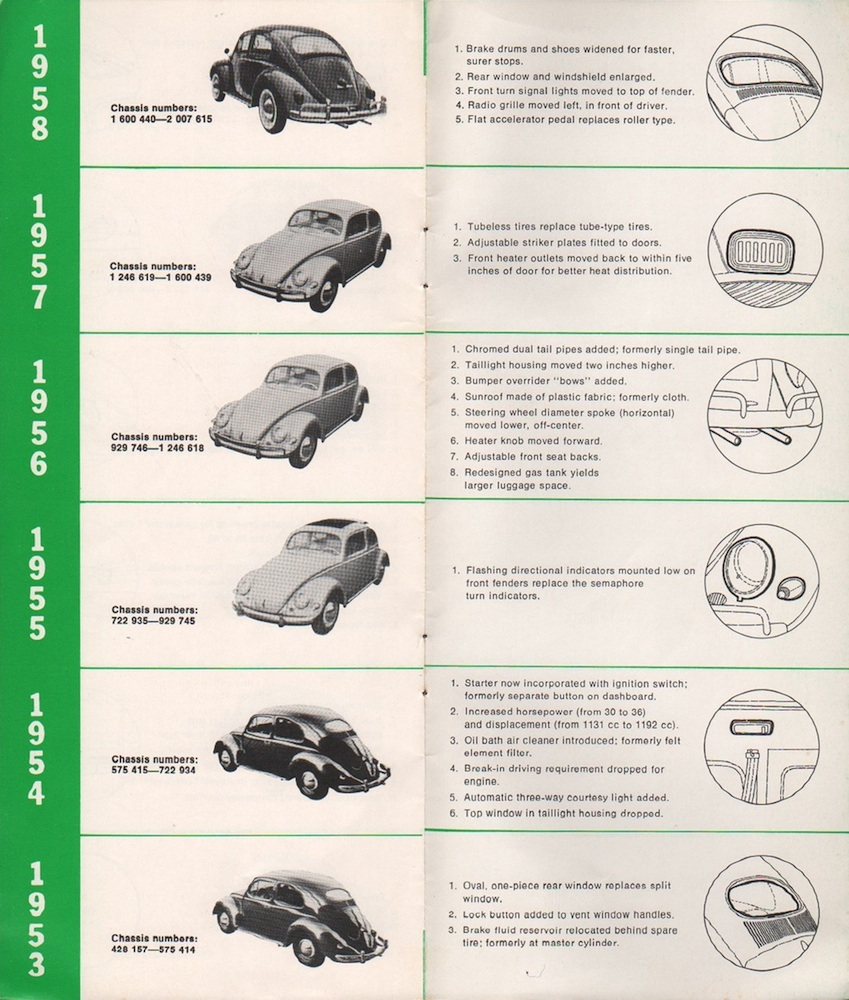 Surprising Volkswagen 1949 Beetle Sales Brochure Beatyapartments Chair Design Images Beatyapartmentscom