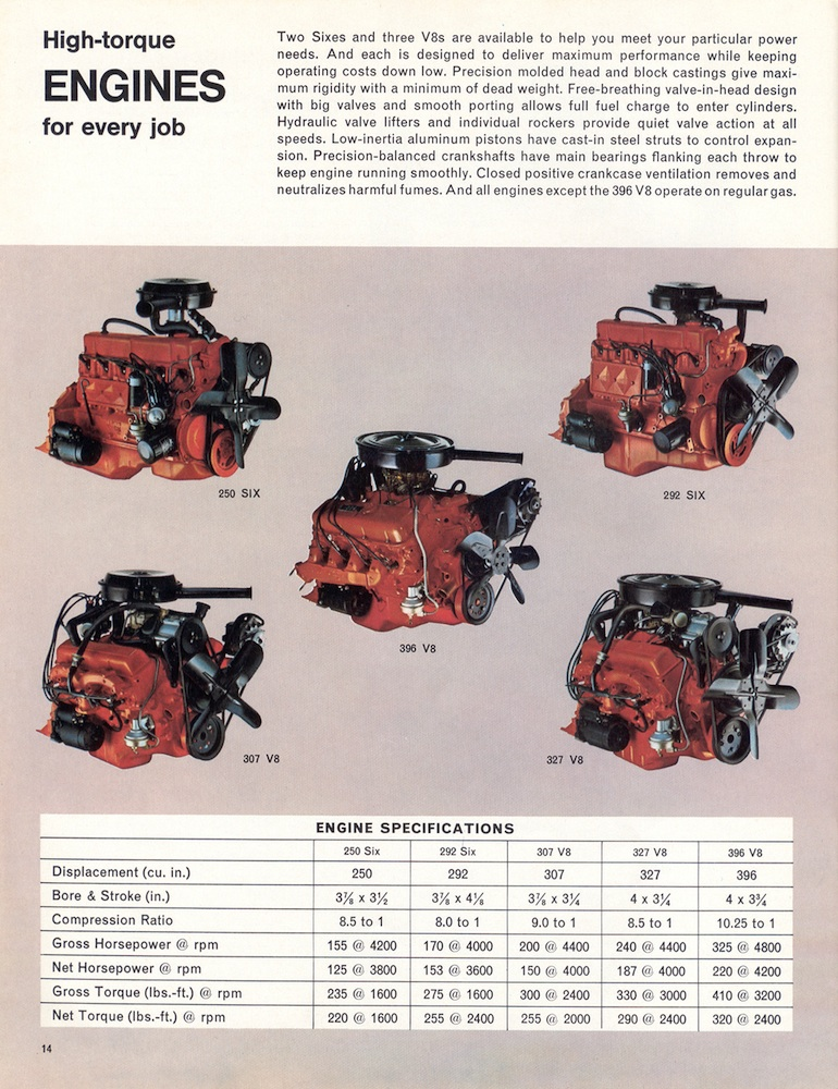 GM 1968 Chevrolet Pickup Chevy Truck Sales Brochure