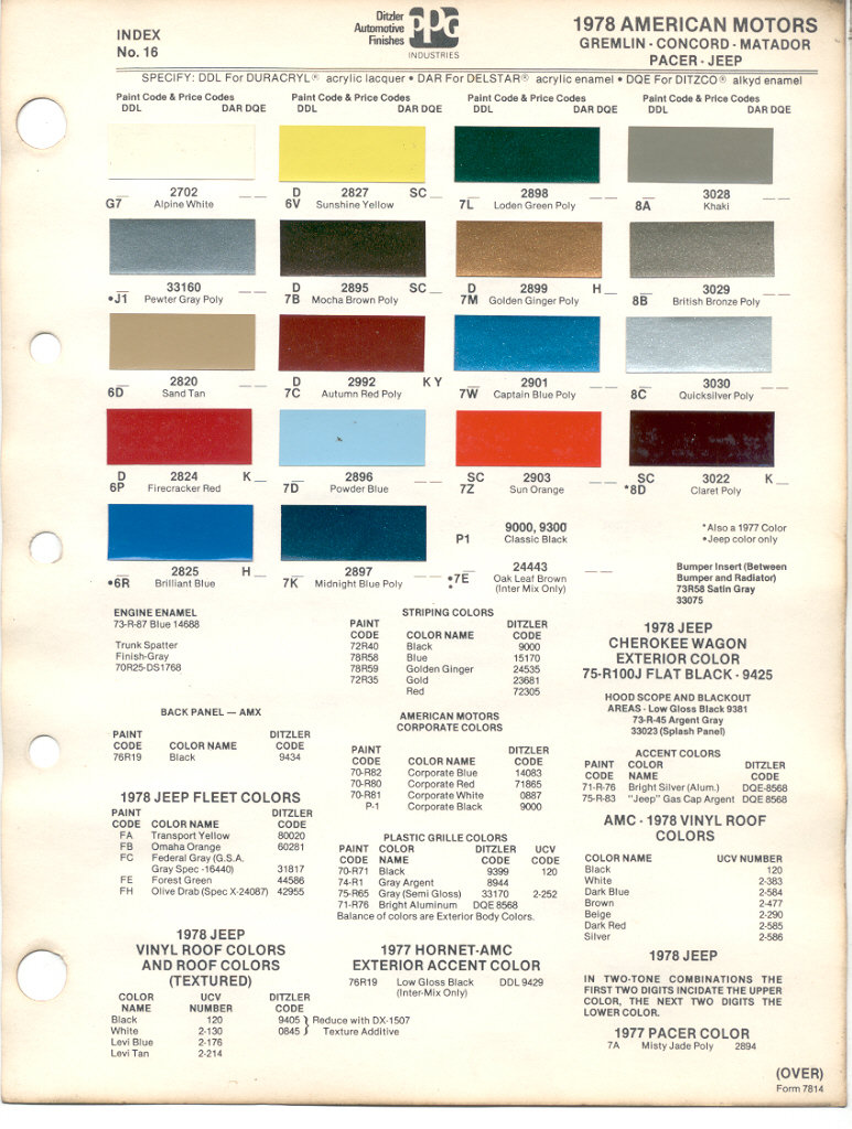 Paint Chips 1978 Gremlin Concord Matador Pacer Jeep Hornet