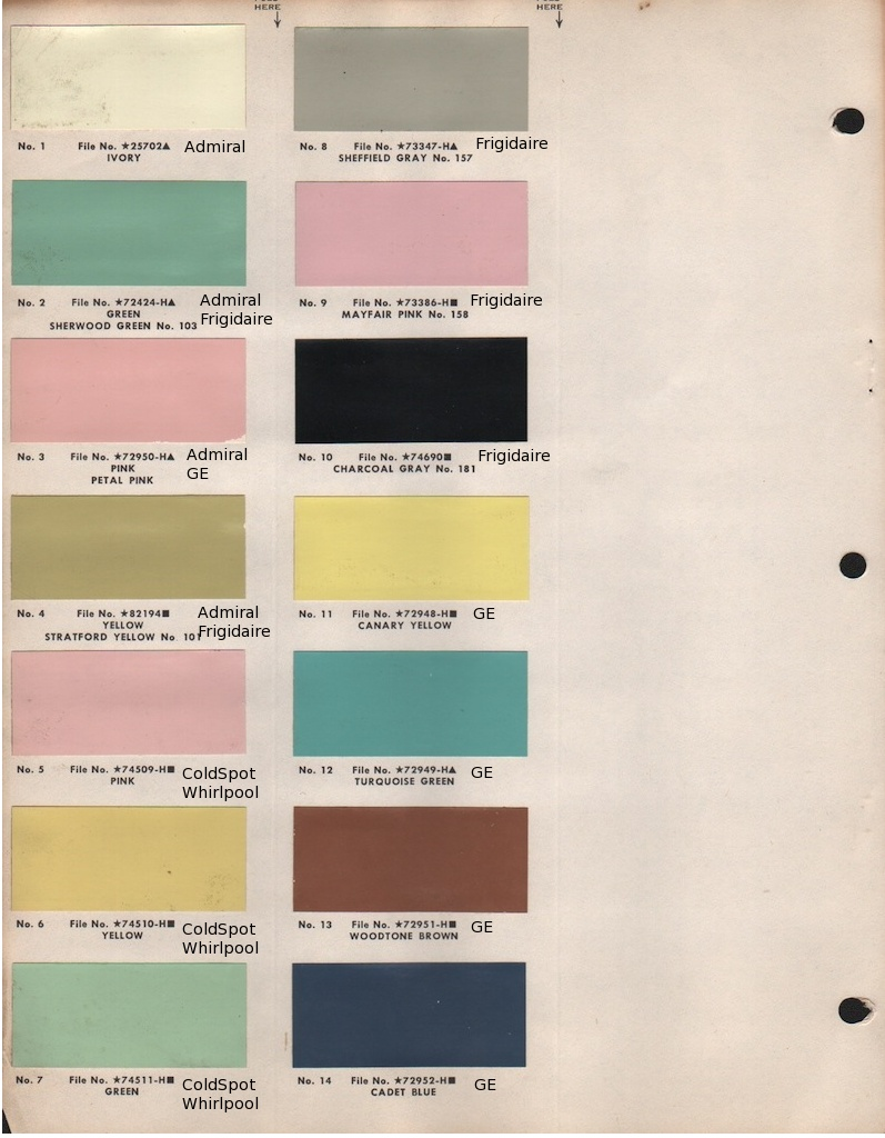 Paint Chips 1958 Admiral Frigidaire GE Coldspot Whirlpool RCA