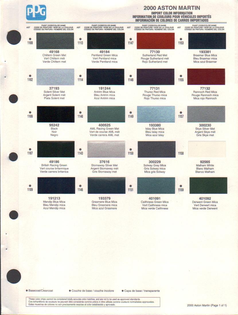 Ppg Paint Codes Jaguar
