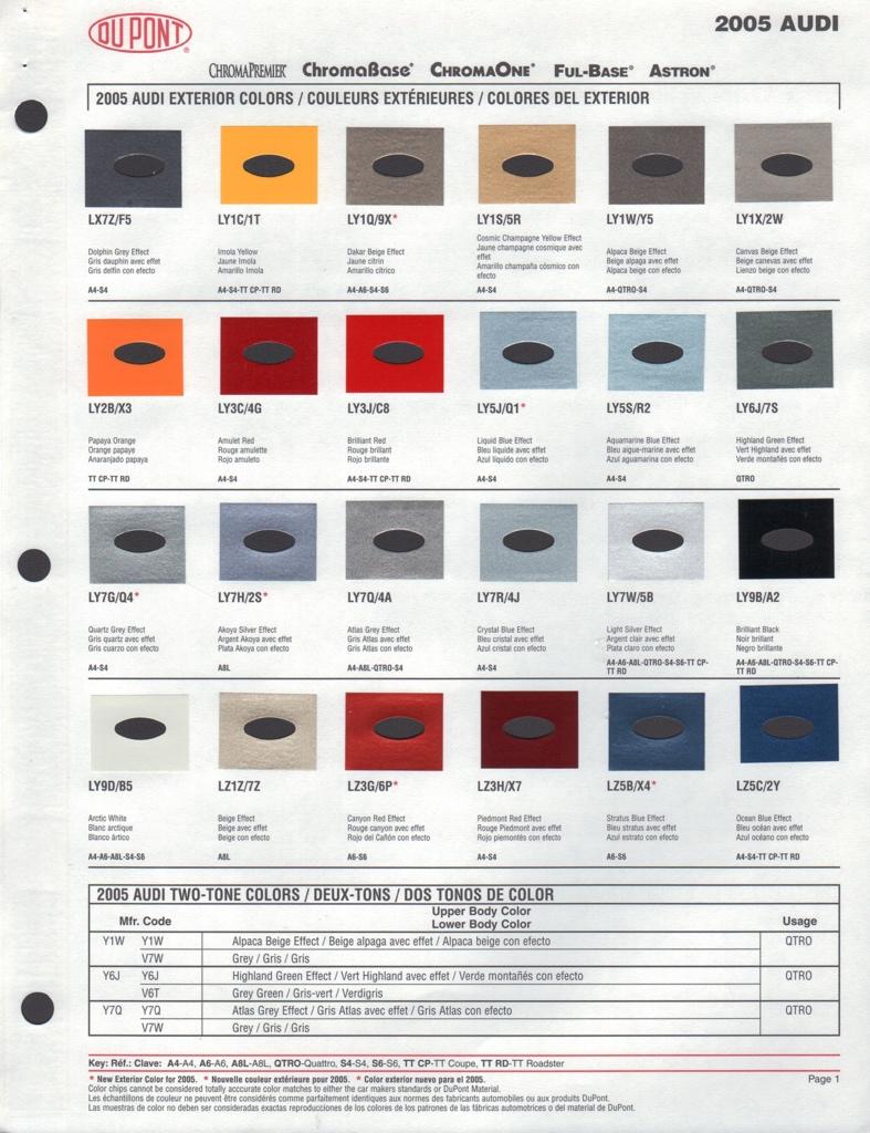 Audi Paint Colour Codes
