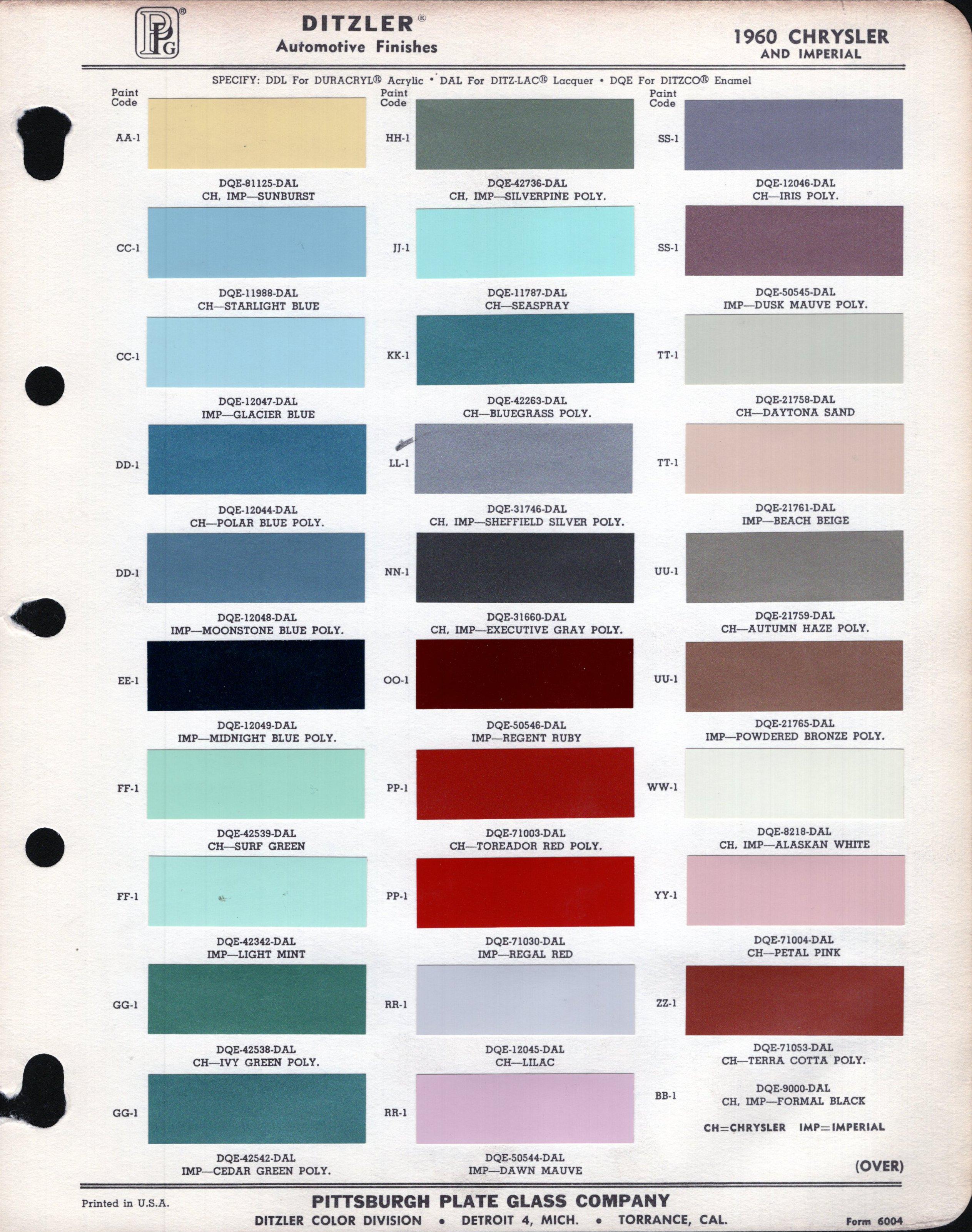 Ppg paint colors helmet painting for your ferrari table size 18 mellow colors natalie noodles shopkins wiki fandom power ppg paints geenschuldenfo Images