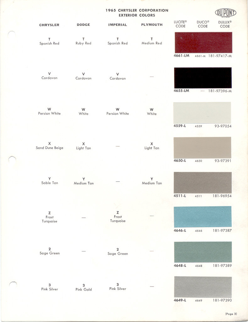 Paint Color Chip For Nason Paint | Autos Post