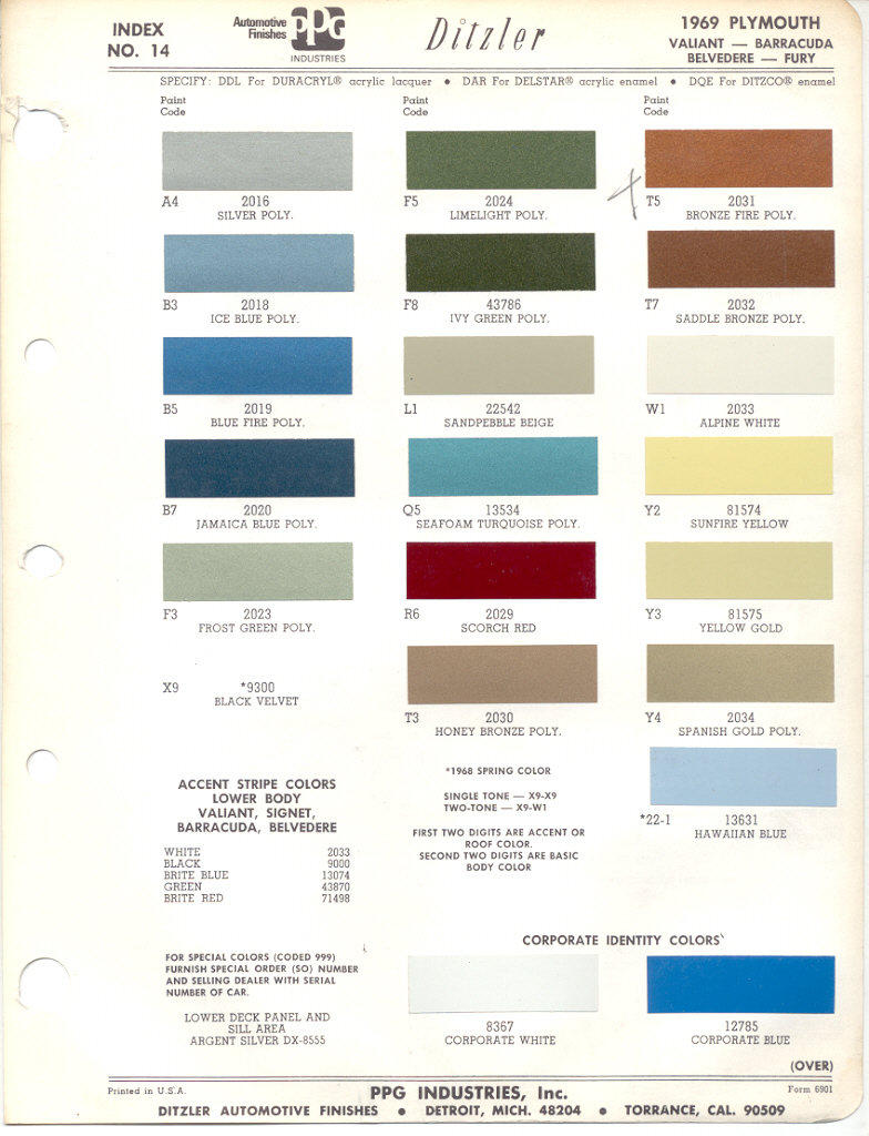 Paint Chips 1969 Plymouth