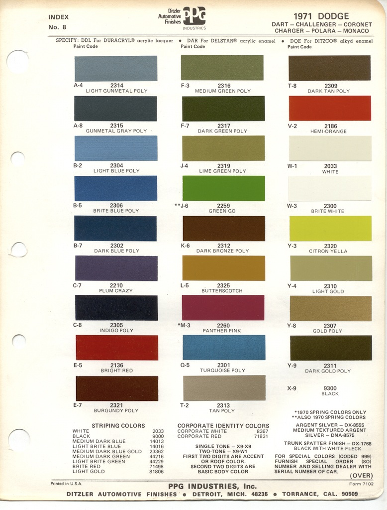 Paint chips 1971 dodge nvjuhfo Images