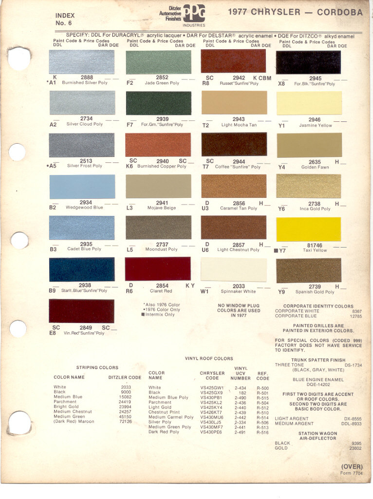 paint chips 1977 chrysler cordoba