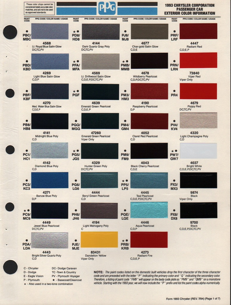 Paint chips 1993 chrysler acclaim nvjuhfo Images