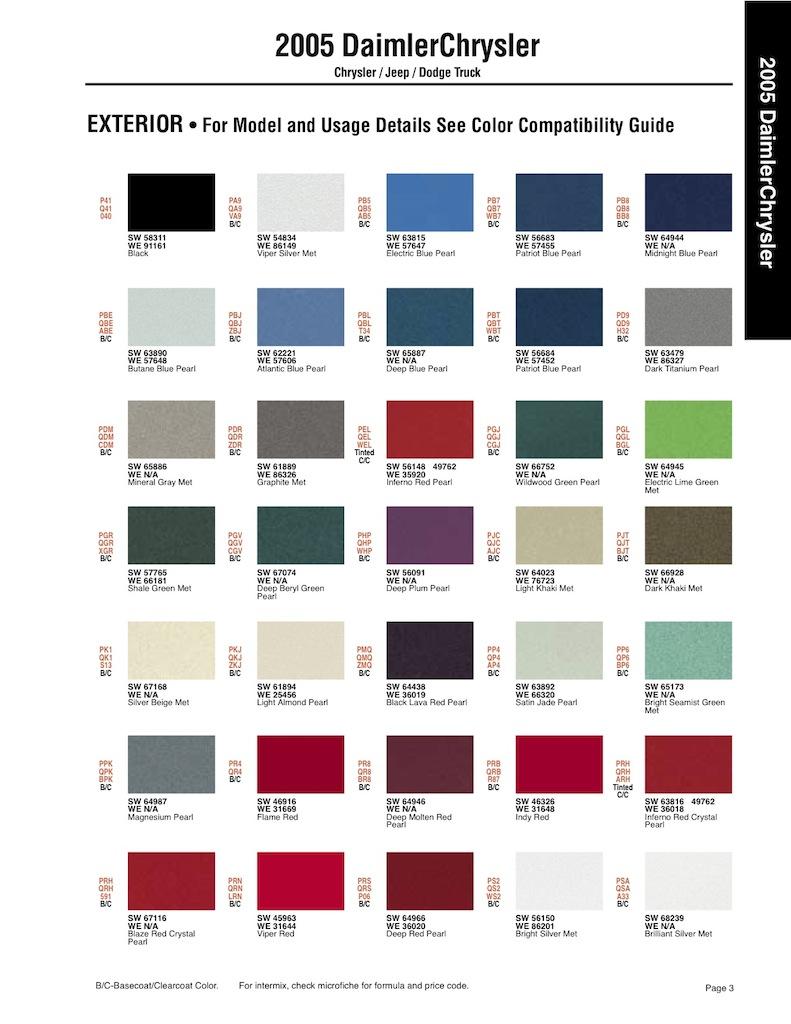 Mitsubishi Challenger Paint Codes