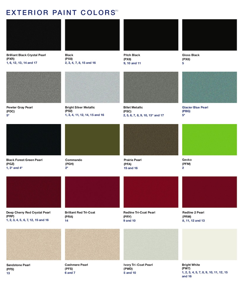 Kenworth Paint Color Chart