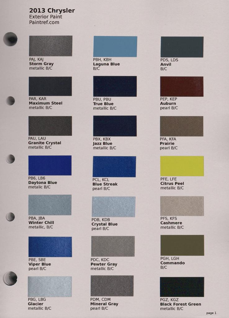Car paint chip repair price 12