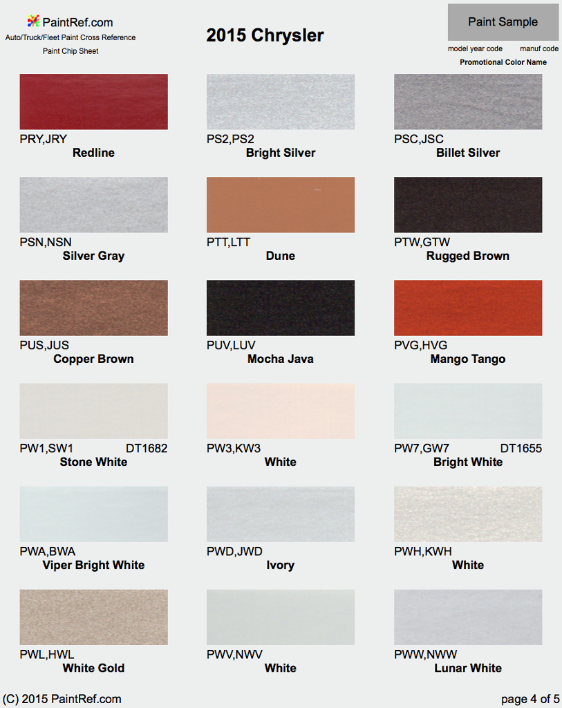 2012 Dodge Grand Caravan Exterior Paint Colors And