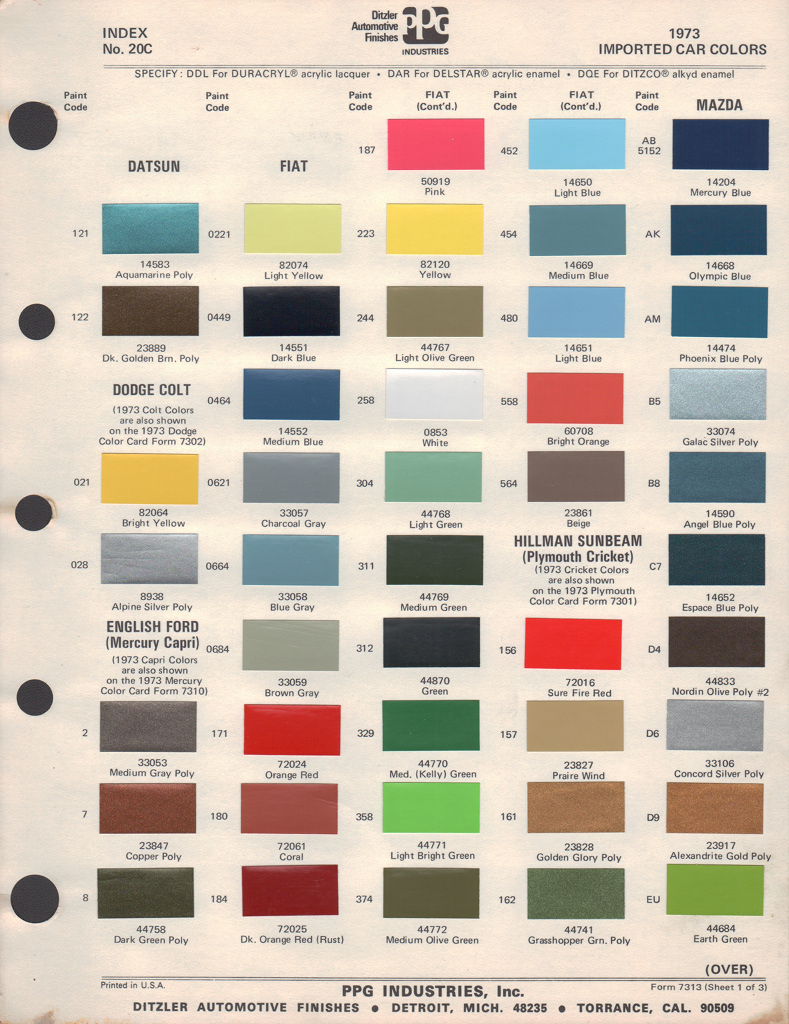 Kawasaki paint color codes for Ppg paint coupons