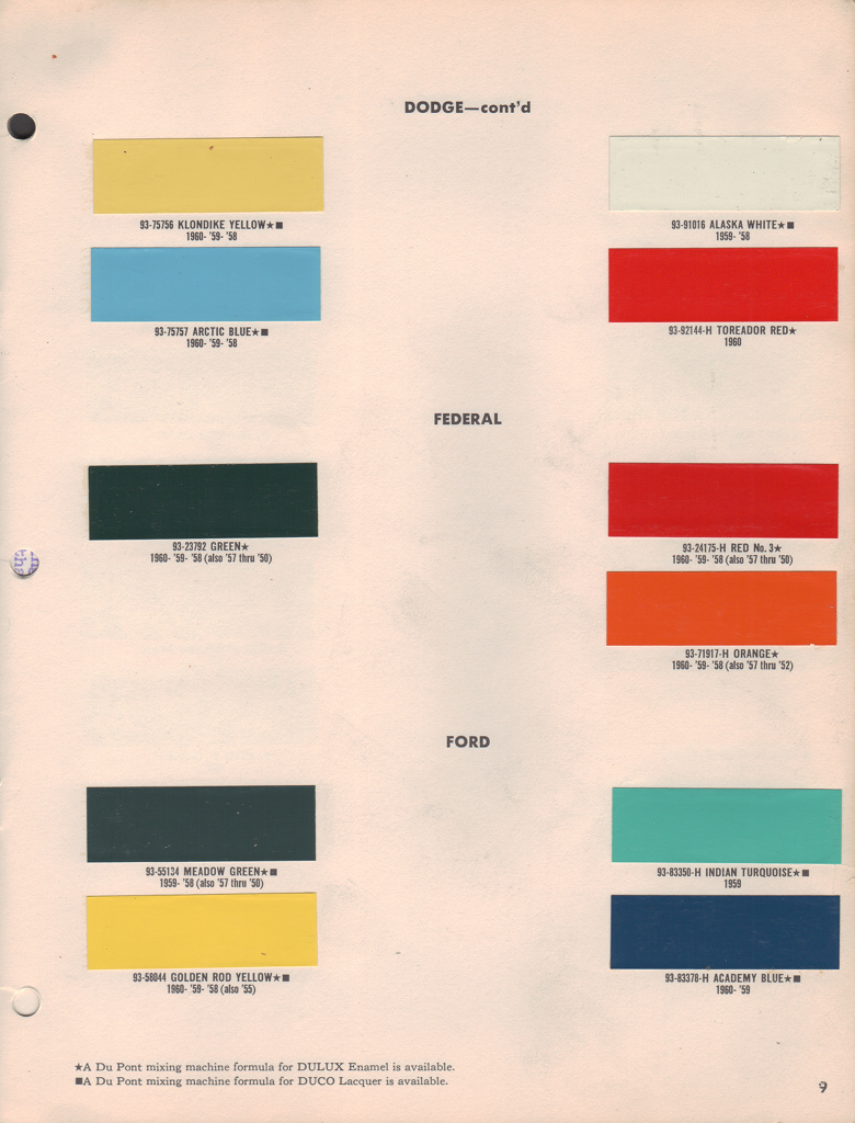 paint chip pages are presented for research use only company marks emblems and page design are trademarks andor service marks of dupont - Ford Truck Paint Colors
