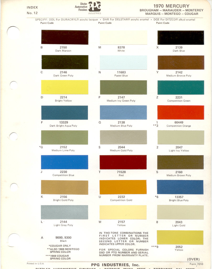Ford Cortina Mk3 Original Colours