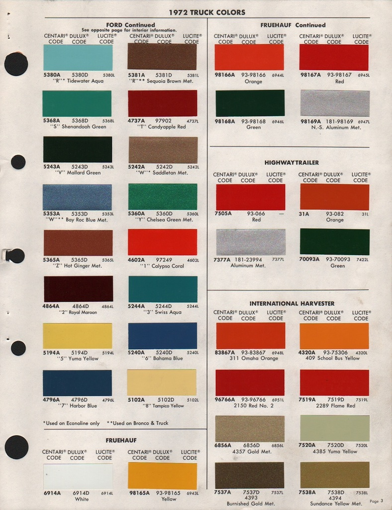 Sikkens auto paint color chart numberedtype modern paint code archive mustang owners club of great britain nvjuhfo Images