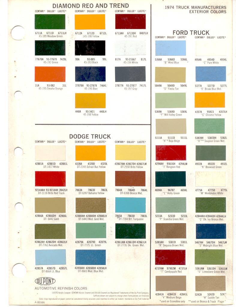 Paint chips 1974 mercury