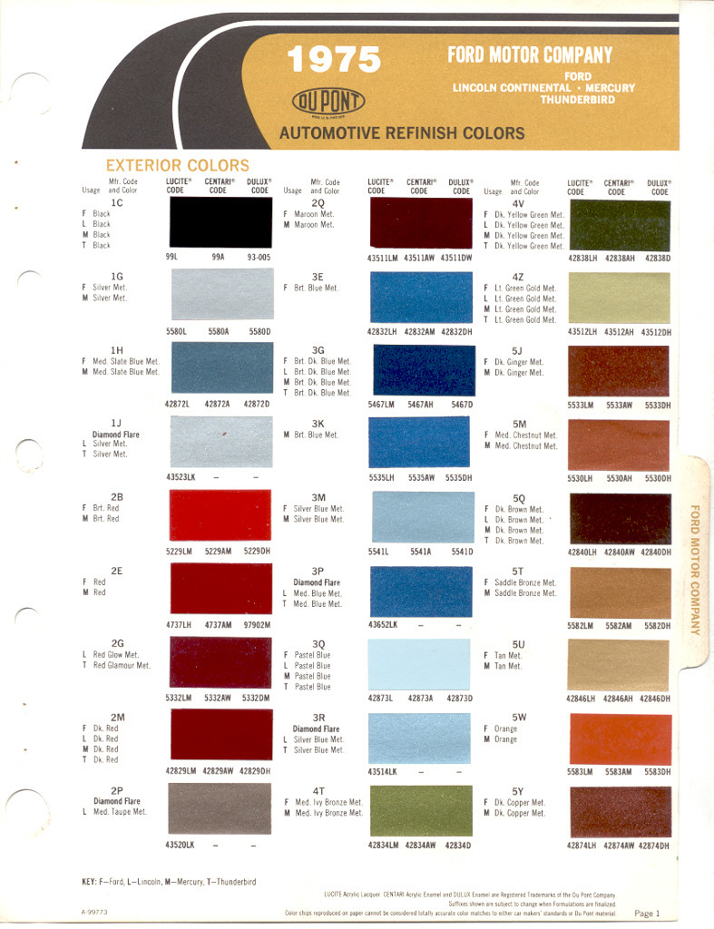 1975 ford models select model paint list to show ford