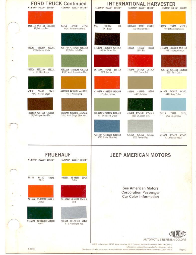 International Truck Paint Code