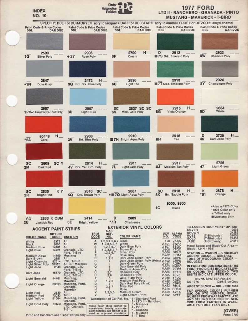 Paint Chips 1977 Ford Ltd Ii Ranchero Granada Pinto