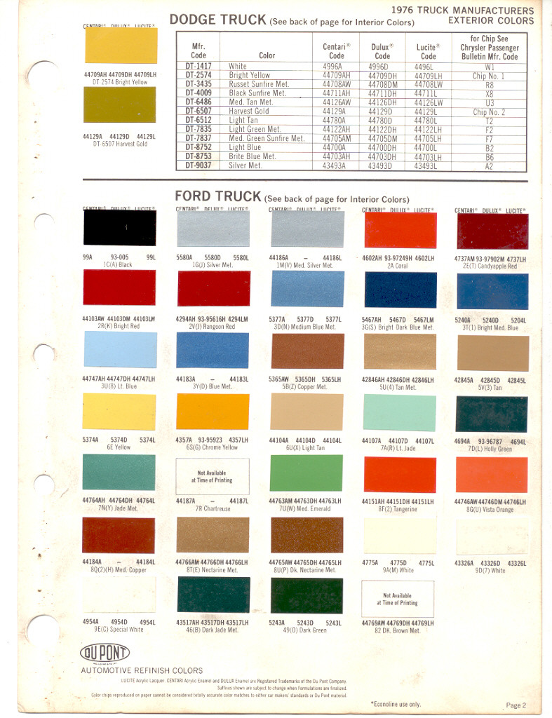 1996    Ford    thunderbird paint colors