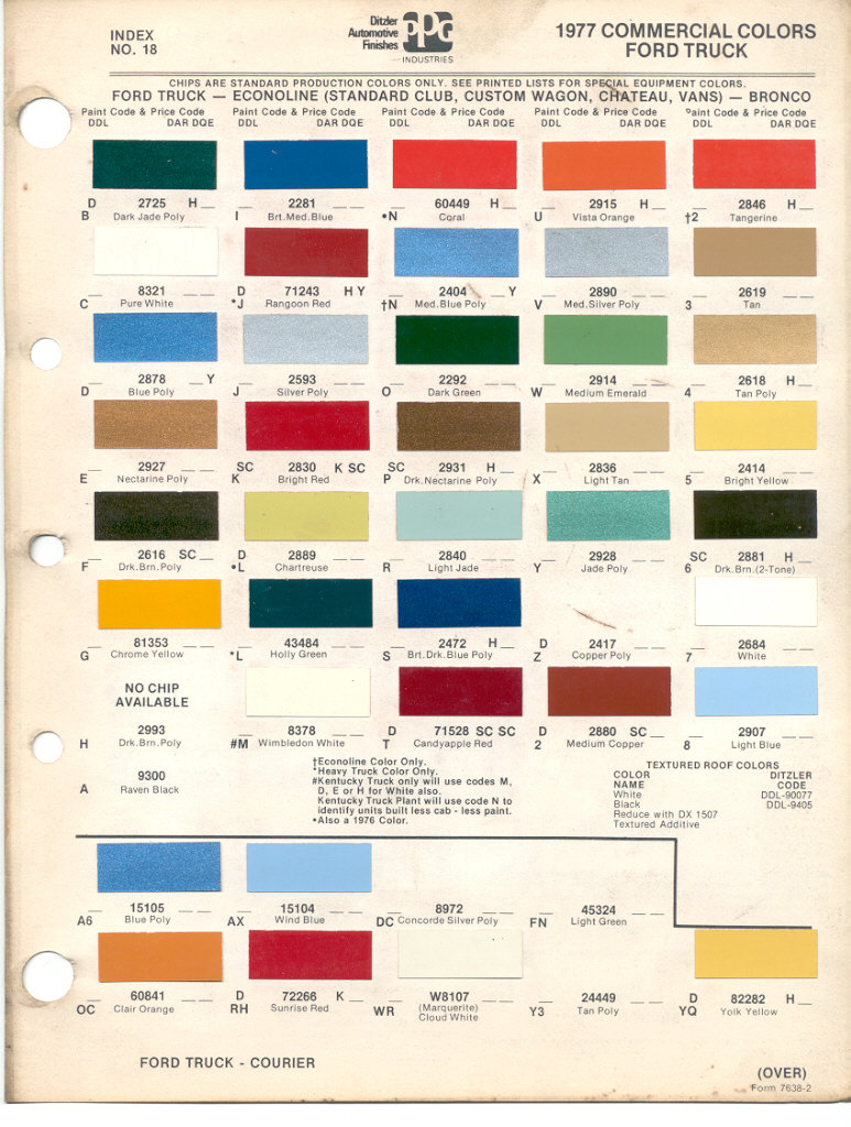 1978 ford truck color chips for Ppg paint coupons