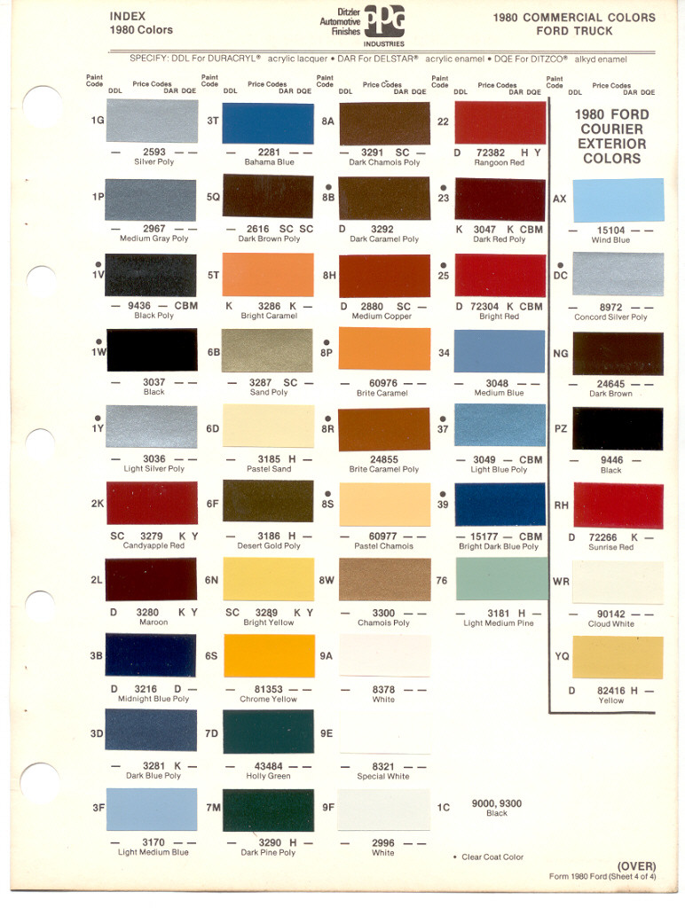 Ppg harley paint codes autos post for Ppg paint coupons