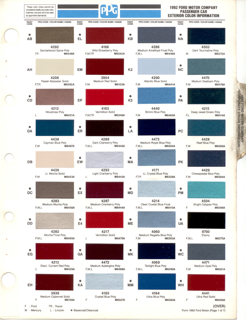 Finding Car Paint Colour Codes for a Ford  avrmobilescouk