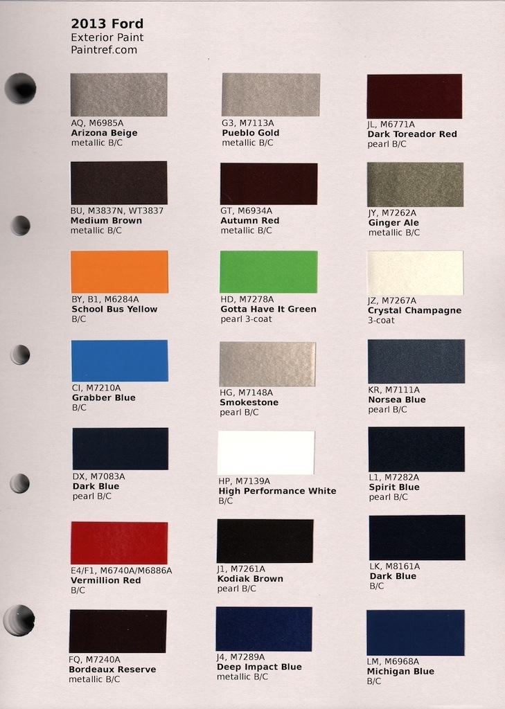 Paint Chips 2013 Ford C-Max