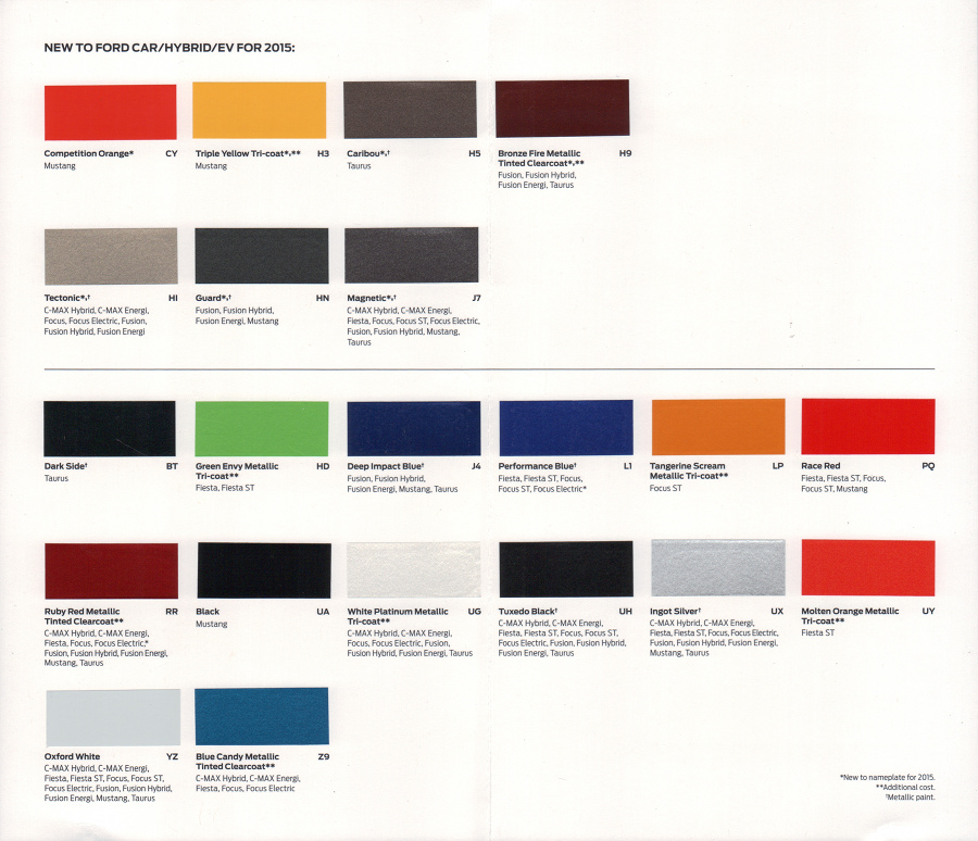 2015 Ford Explorer Color Chart >> Paint Chips 2015 Ford F350