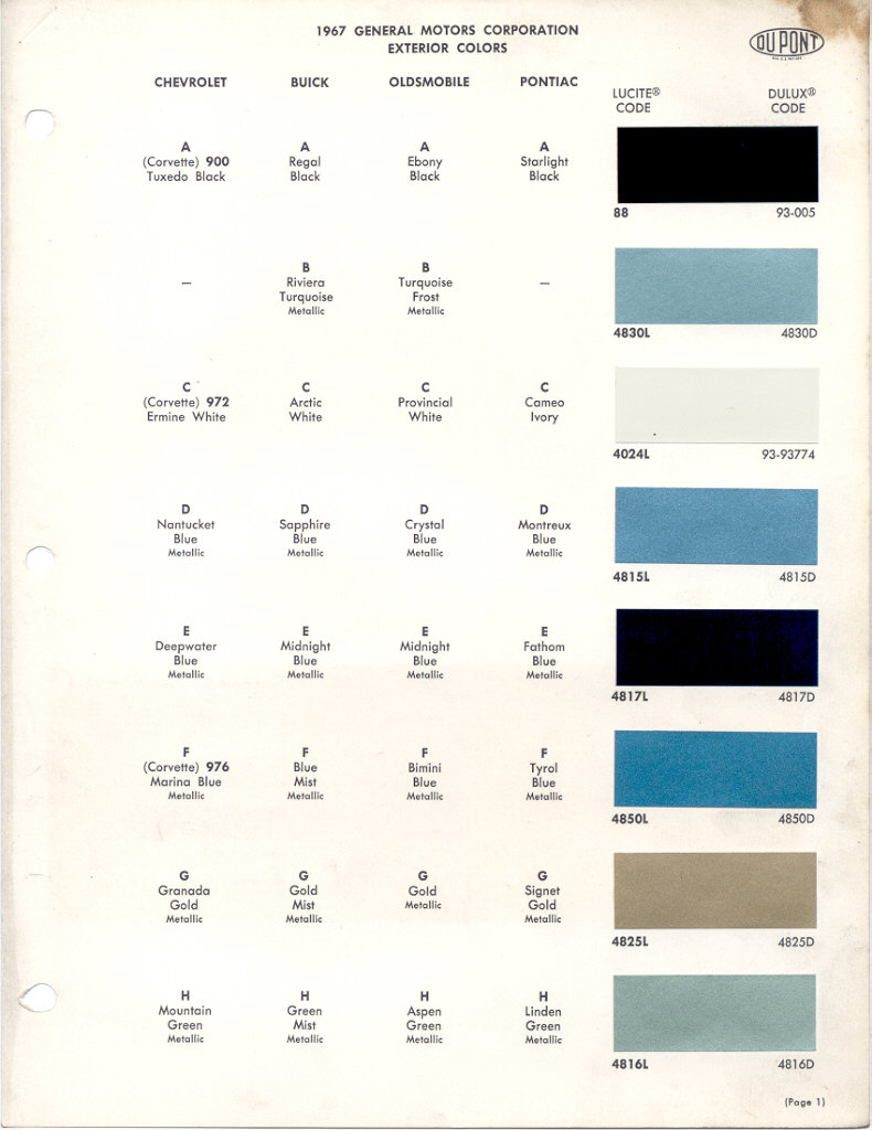 Dupont Nason Color Chart - Best Car News 2019-2020 by ...