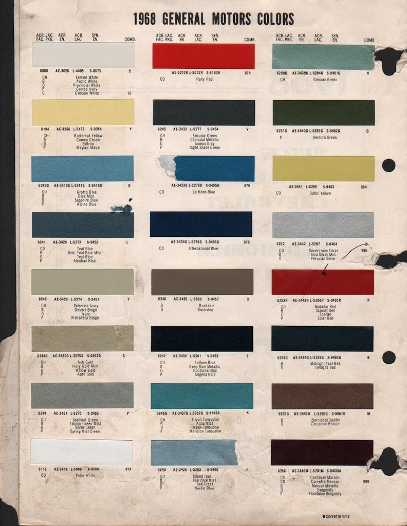 Car paint colour charts 11