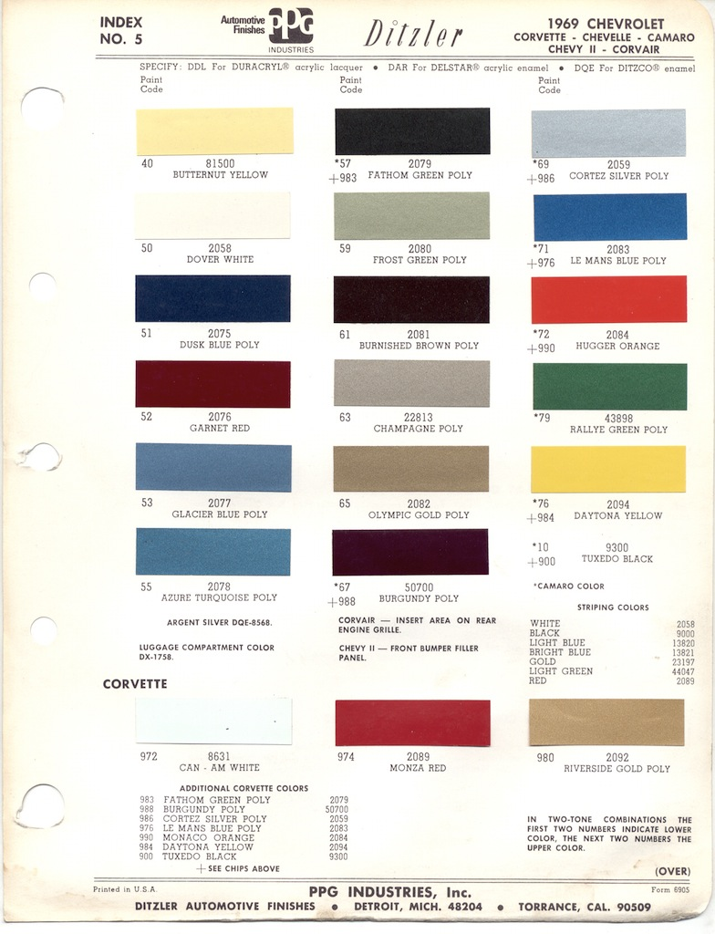 Paint Code For White Hockey Stripe Team Camaro Tech - 1969 camaro paint codes colors
