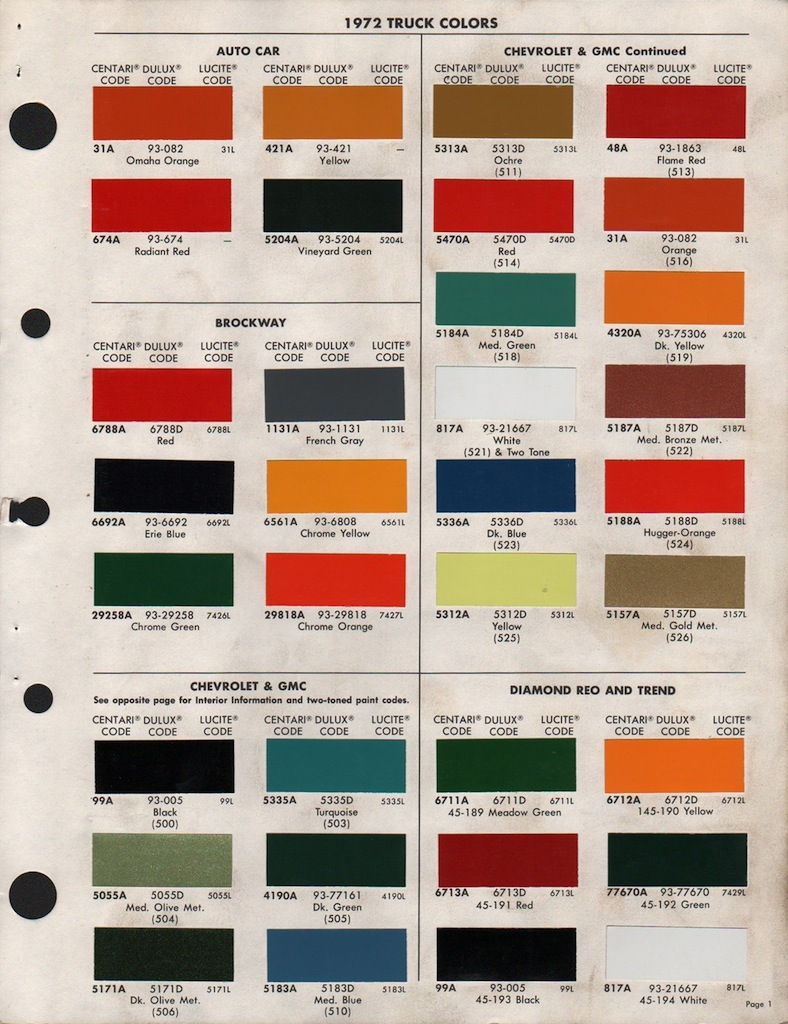 Paint chips 1972 brockway truck nvjuhfo Images