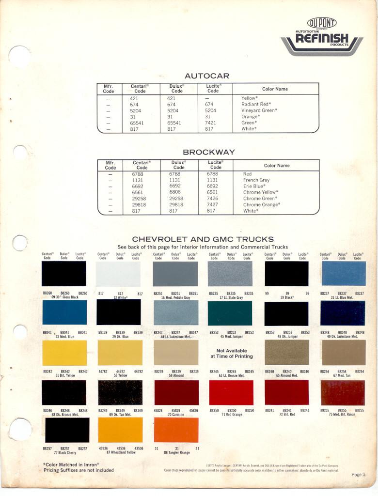 Gm Paint Codes