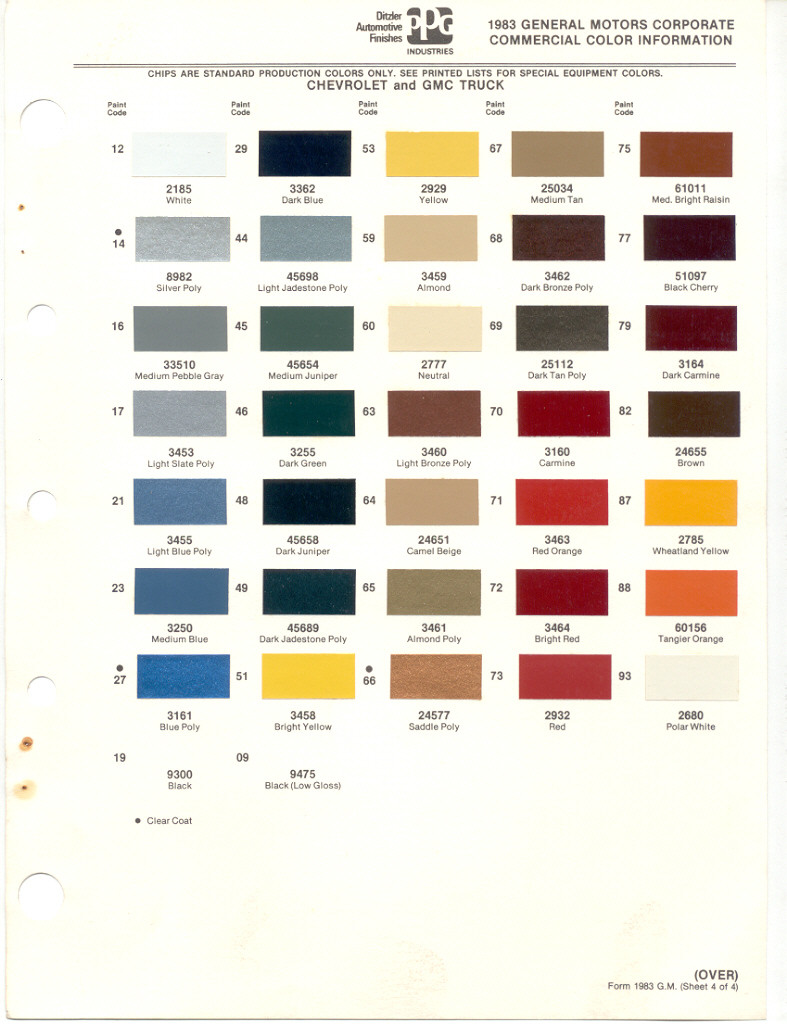 1968 Chevelle Exterior Paint Codes Canada Chart