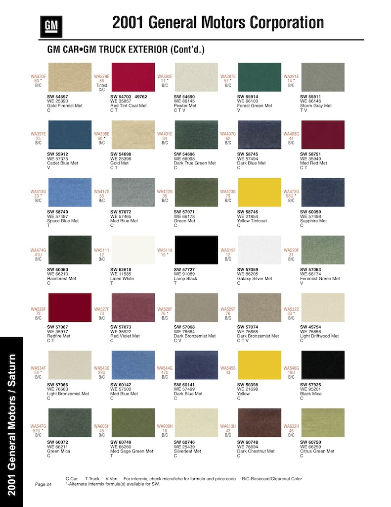 Sherwin williams color chart for interior paint sherwin for Www sherwin williams paint com colors