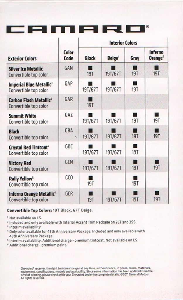Search Results 2012 Buick Verano Paint Codes Html Autos
