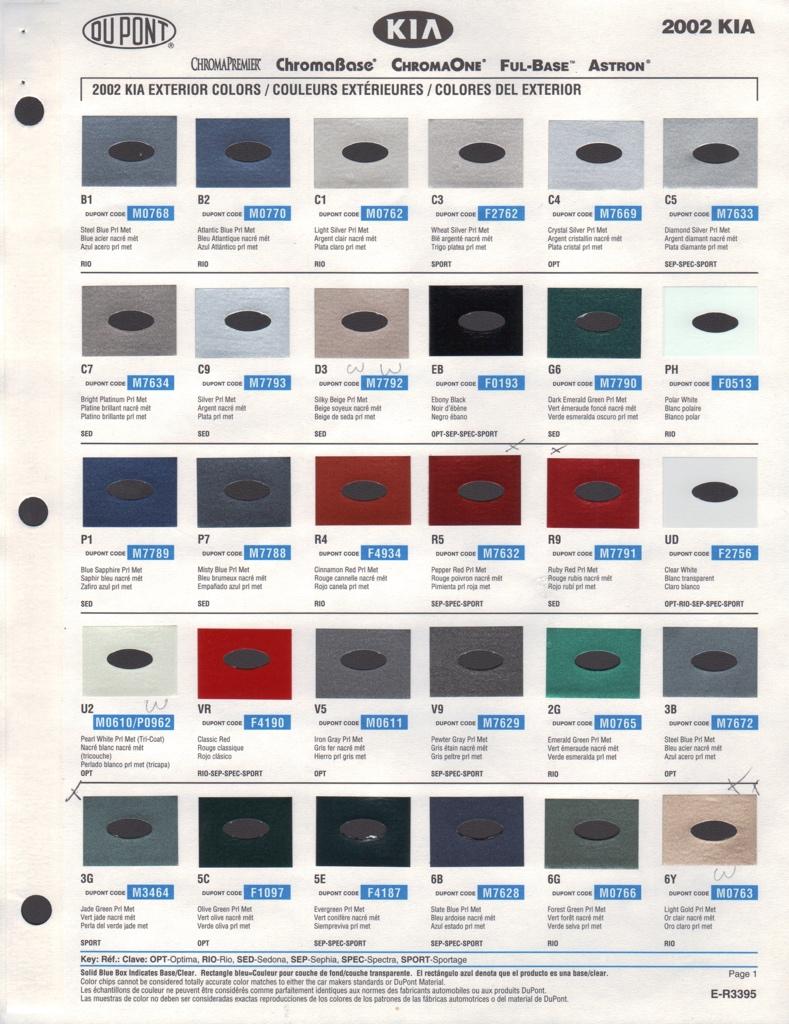 28 kenworth paint color chart for Dupont automotive paint store locator