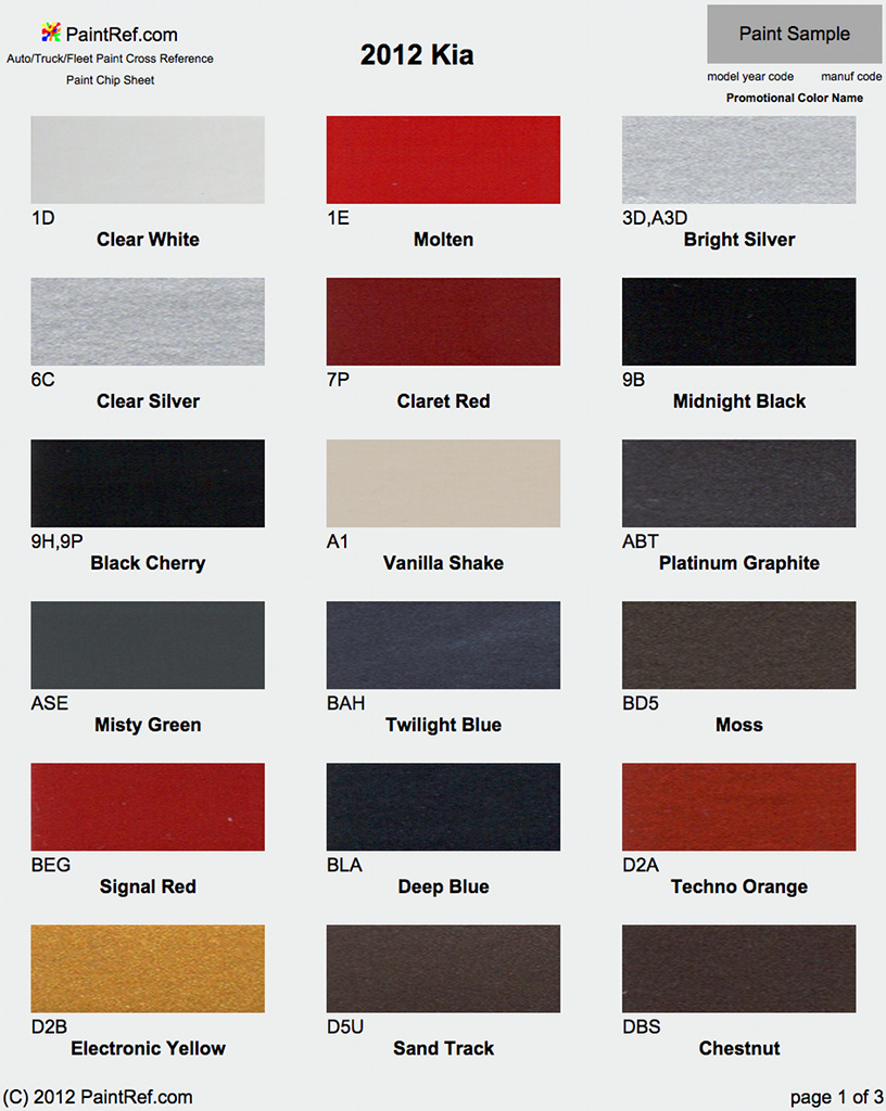Paint chips 2012 kia soul 2012 kia soul exterior colors