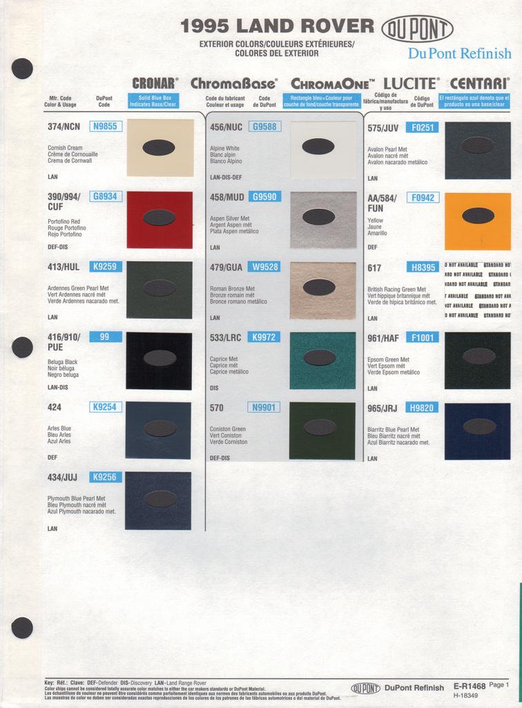 Land Rover Car Paint Colour Chart