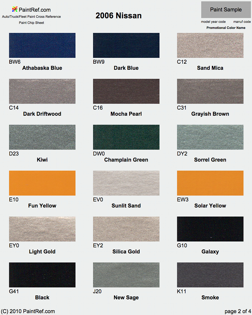 Paint Chips 2006 Nissan Quest