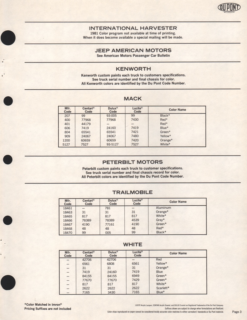 Vauxhall Paint Codes List All Years