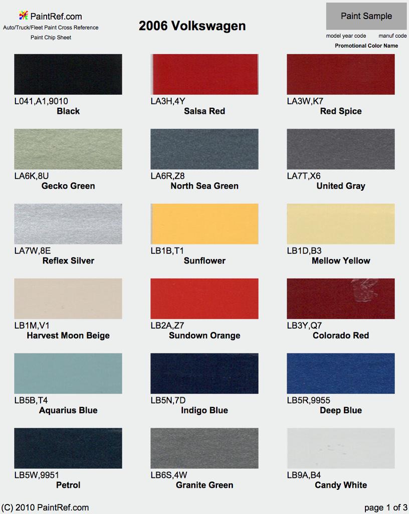 Paint Chips 2006 Volkswagen Gti