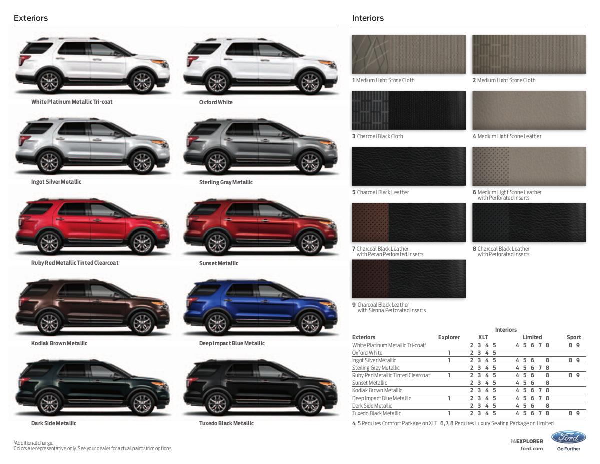2017 Ford Escape Exterior Paint Colors And Interior Trim | 2017 - 2018 ...